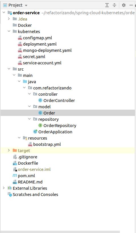 Estructura del proyecto de externalizar la configuración de Spring Boot en Kubernetes con ConfigMap
