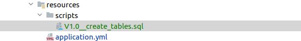 Nomenclatura para usar con Flyway | Migración de SQL con Flyway en Spring Boot
