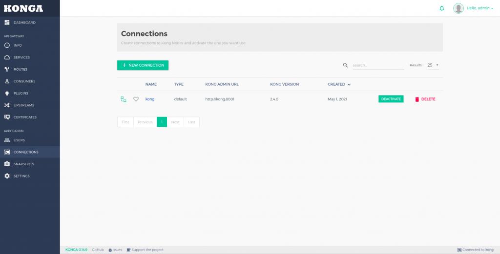Conexiones de Kong y Konga | Arquitectura de Microservicios con Kong API Gateway y Konga
